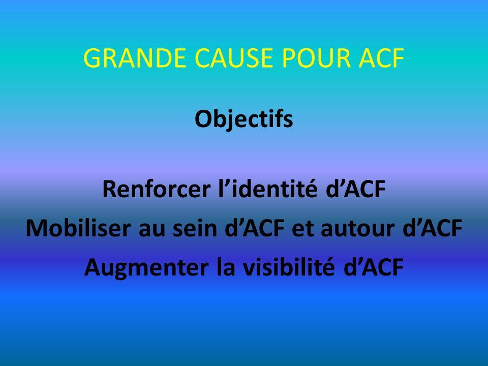 GRANDE CAUSE POUR ACF Objectifs Renforcer lidentité dACF Mobiliser au sein dACF et autour dACF Augmenter la visibilité dACF