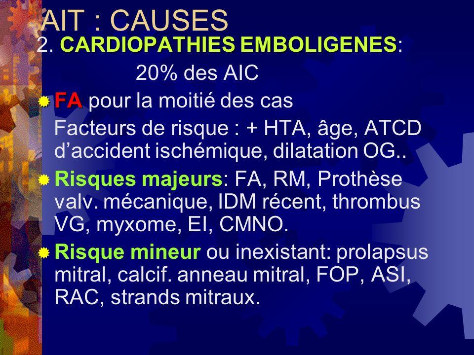 AIT : CAUSES CARDIOPATHIES EMBOLIGENES 2. CARDIOPATHIES EMBOLIGENES: 20% des AIC FA FA pour la moitié des cas Facteurs de risque : + HTA, âge, ATCD da