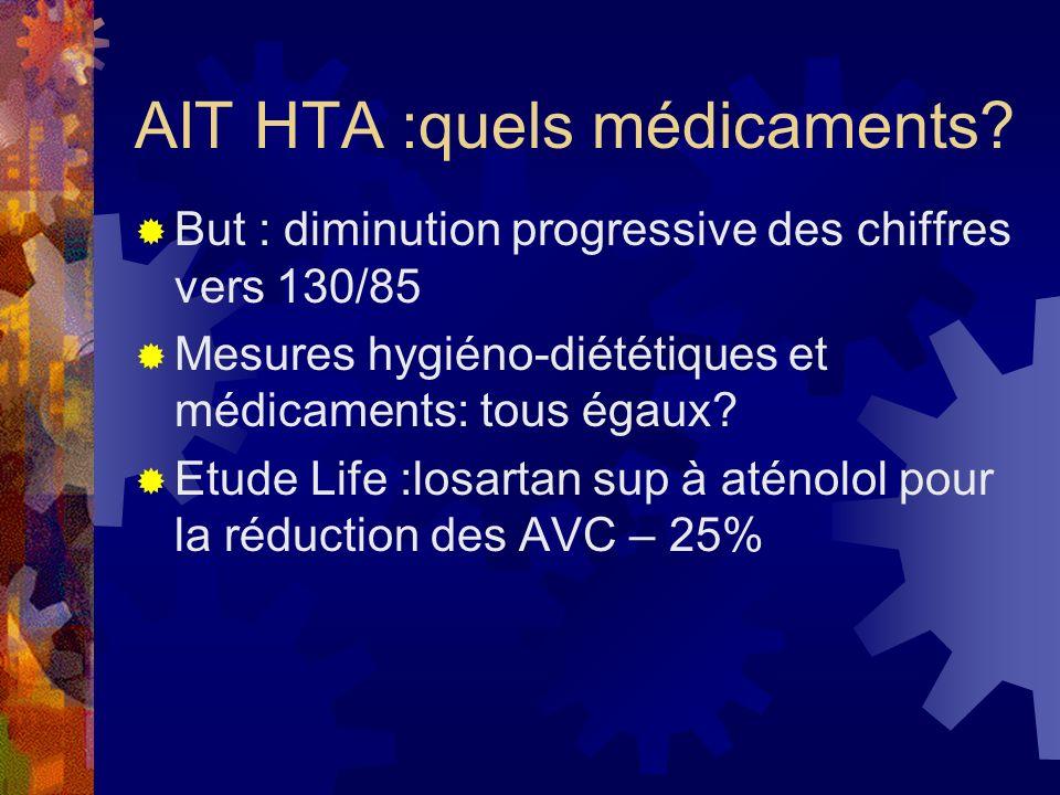 AIT HTA :quels médicaments? But : diminution progressive des chiffres vers 130/85 Mesures hygiéno-diététiques et médicaments: tous égaux? Etude Life :
