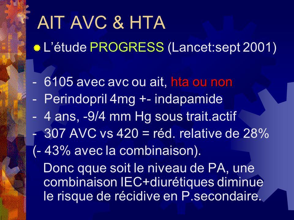 AIT AVC & HTA Létude PROGRESS (Lancet:sept 2001) hta ou non - 6105 avec avc ou ait, hta ou non - Perindopril 4mg +- indapamide - 4 ans, -9/4 mm Hg sou