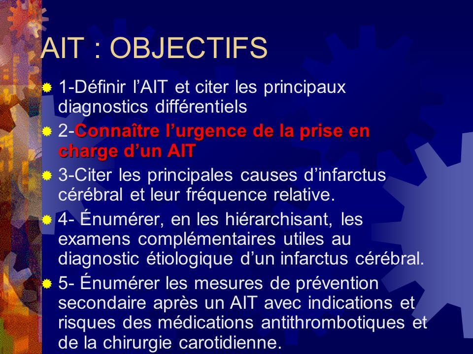 AIT : OBJECTIFS 1-Définir lAIT et citer les principaux diagnostics différentiels Connaître lurgence de la prise en charge dun AIT 2-Connaître lurgence