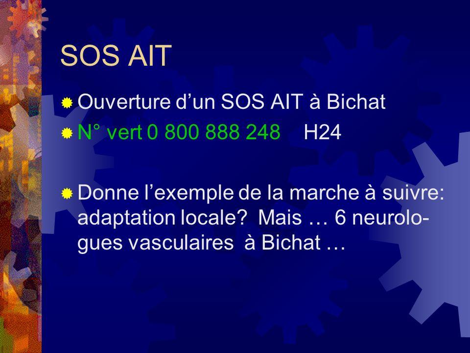 SOS AIT Ouverture dun SOS AIT à Bichat N° vert 0 800 888 248 H24 Donne lexemple de la marche à suivre: adaptation locale? Mais … 6 neurolo- gues vascu