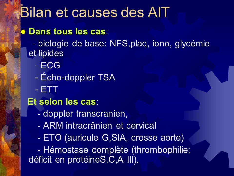 Bilan et causes des AIT Dans tous les cas Dans tous les cas: - biologie de base: NFS,plaq, iono, glycémie et lipides - ECG - Écho-doppler TSA - ETT Et
