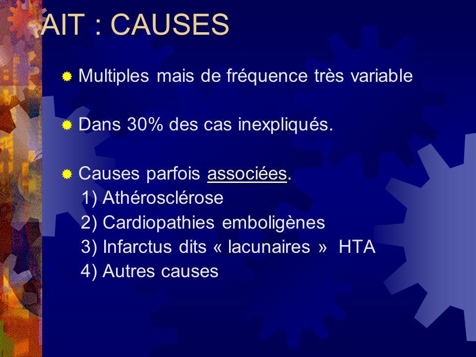 AIT : CAUSES Multiples mais de fréquence très variable Dans 30% des cas inexpliqués. associées Causes parfois associées. 1) Athérosclérose 2) Cardiopa