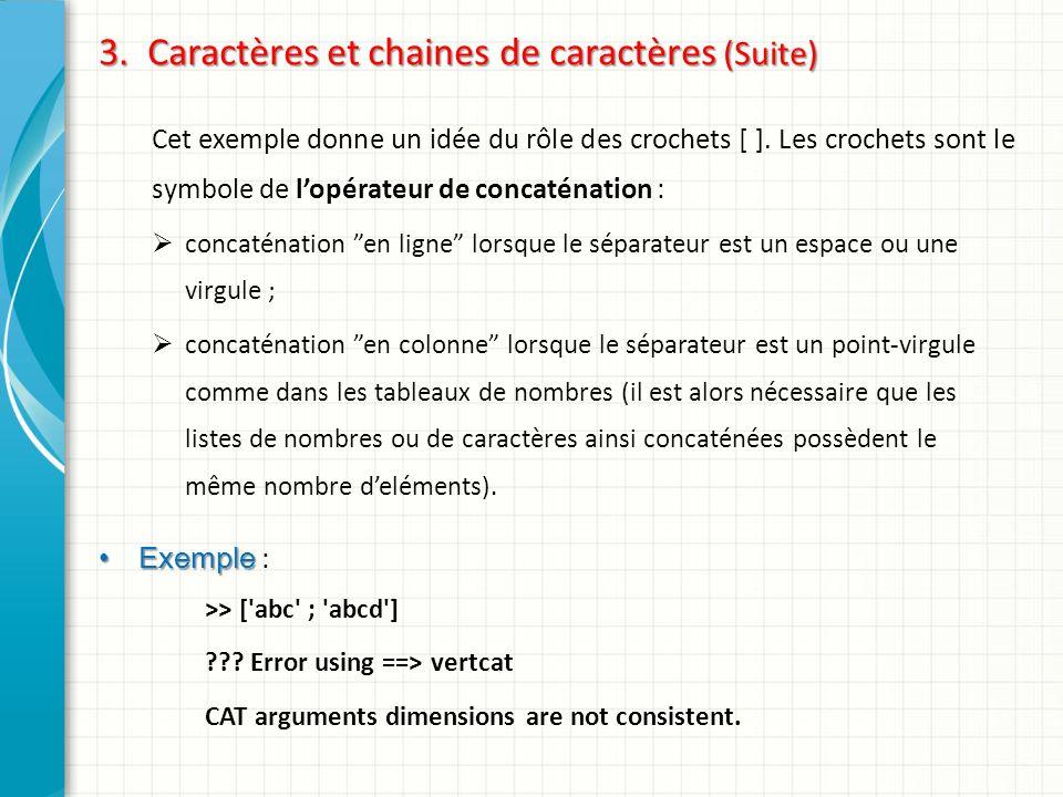 3. Caractères et chaines de caractères (Suite) Cet exemple donne un idée du rôle des crochets [ ]. Les crochets sont le symbole de lopérateur de conca