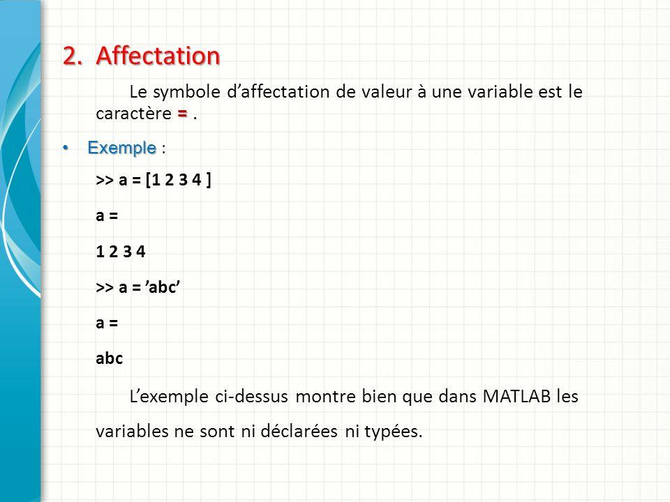 2. Affectation = Le symbole daffectation de valeur à une variable est le caractère =. Exemple Exemple : >> a = [1 2 3 4 ] a = 1 2 3 4 >> a = abc a = a