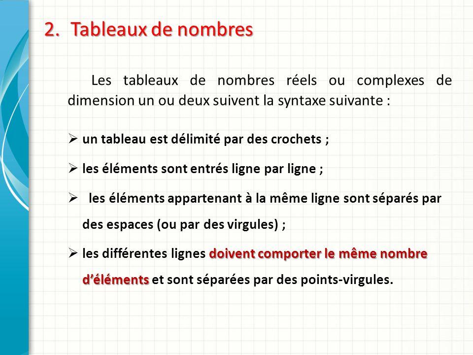 2.Tableaux de nombres Les tableaux de nombres réels ou complexes de dimension un ou deux suivent la syntaxe suivante : un tableau est délimité par des