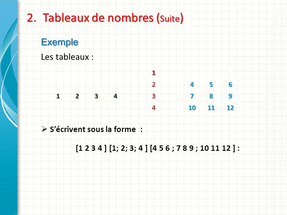 2.Tableaux de nombres ( Suite ) Exemple Les tableaux : Sécrivent sous la forme : [1 2 3 4 ] [1; 2; 3; 4 ] [4 5 6 ; 7 8 9 ; 10 11 12 ] : 1123 2456 1234