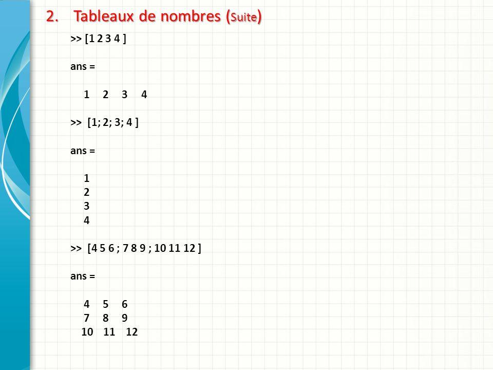2.Tableaux de nombres ( Suite ) >> [1 2 3 4 ] ans = 1 2 3 4 >> [1; 2; 3; 4 ] ans = 1 2 3 4 >> [4 5 6 ; 7 8 9 ; 10 11 12 ] ans = 4 5 6 7 8 9 10 11 12