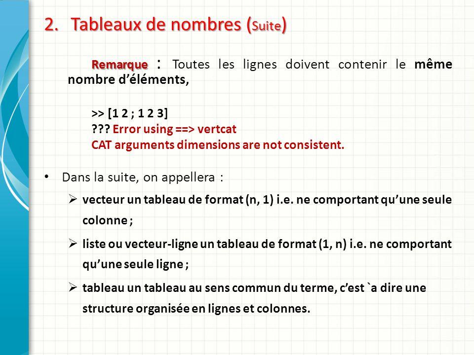 2.Tableaux de nombres ( Suite ) Remarque Remarque : Toutes les lignes doivent contenir le même nombre déléments, >> [1 2 ; 1 2 3] ??? Error using ==>