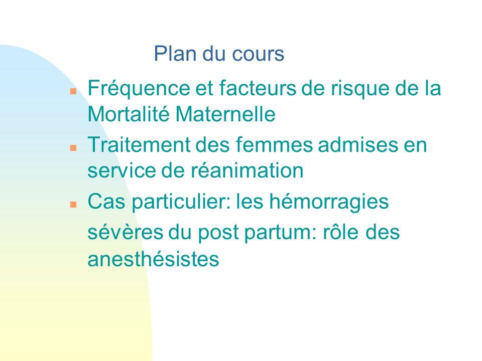 Plan du cours n Fréquence et facteurs de risque de la Mortalité Maternelle n Traitement des femmes admises en service de réanimation n Cas particulier
