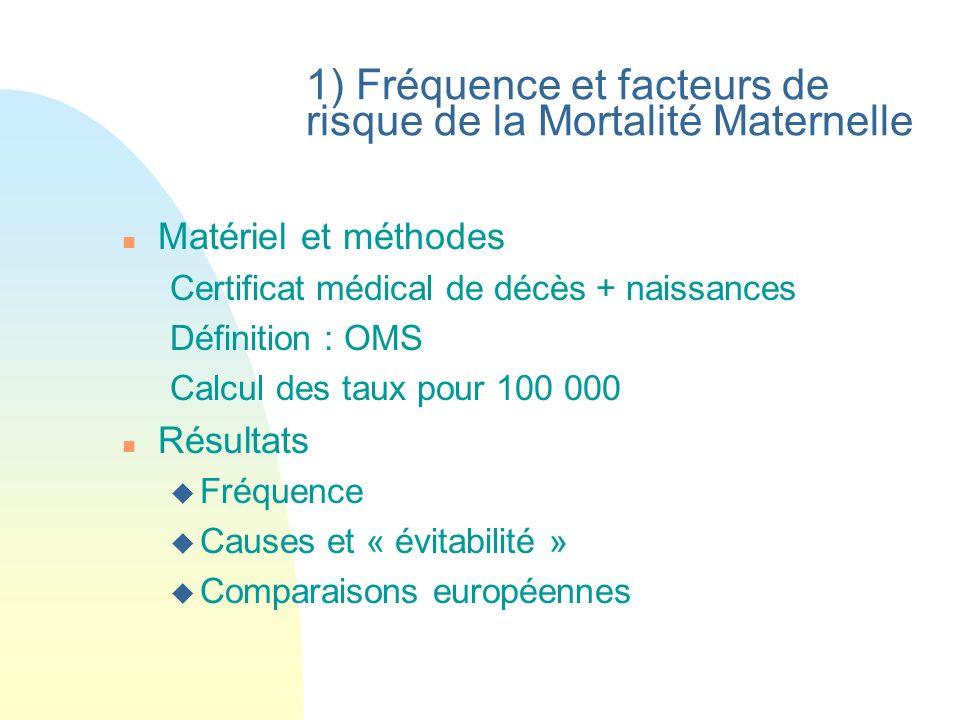 1) Fréquence et facteurs de risque de la Mortalité Maternelle n Matériel et méthodes Certificat médical de décès + naissances Définition : OMS Calcul