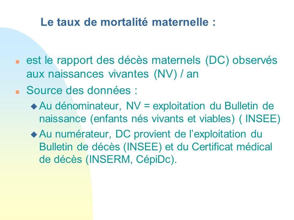 Le taux de mortalité maternelle : n est le rapport des décès maternels (DC) observés aux naissances vivantes (NV) / an n Source des données : u Au dén