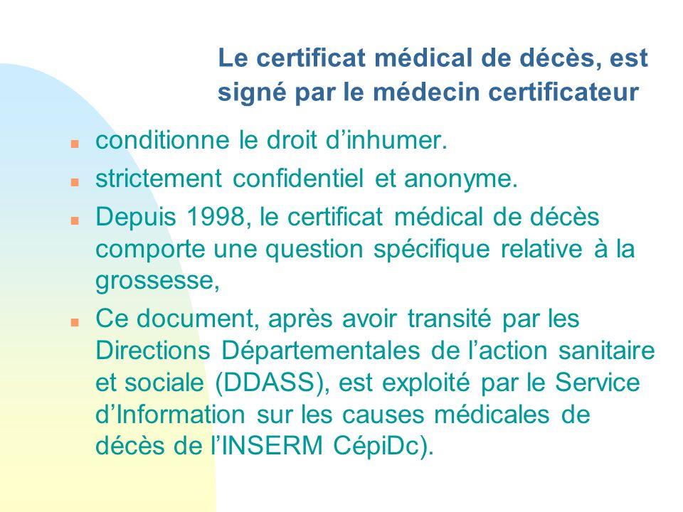 Le certificat médical de décès, est signé par le médecin certificateur n conditionne le droit dinhumer. n strictement confidentiel et anonyme. n Depui