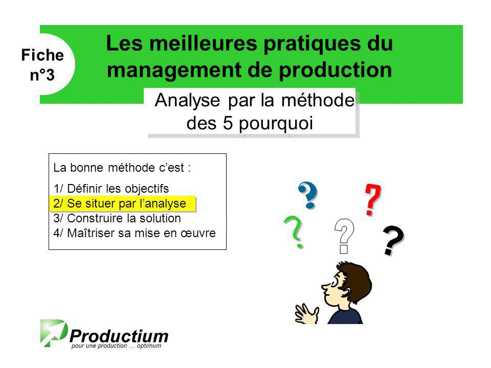Les meilleures pratiques du management de production Fiche n°3 Analyse par la méthode des 5 pourquoi Analyse par la méthode des 5 pourquoi La bonne mé