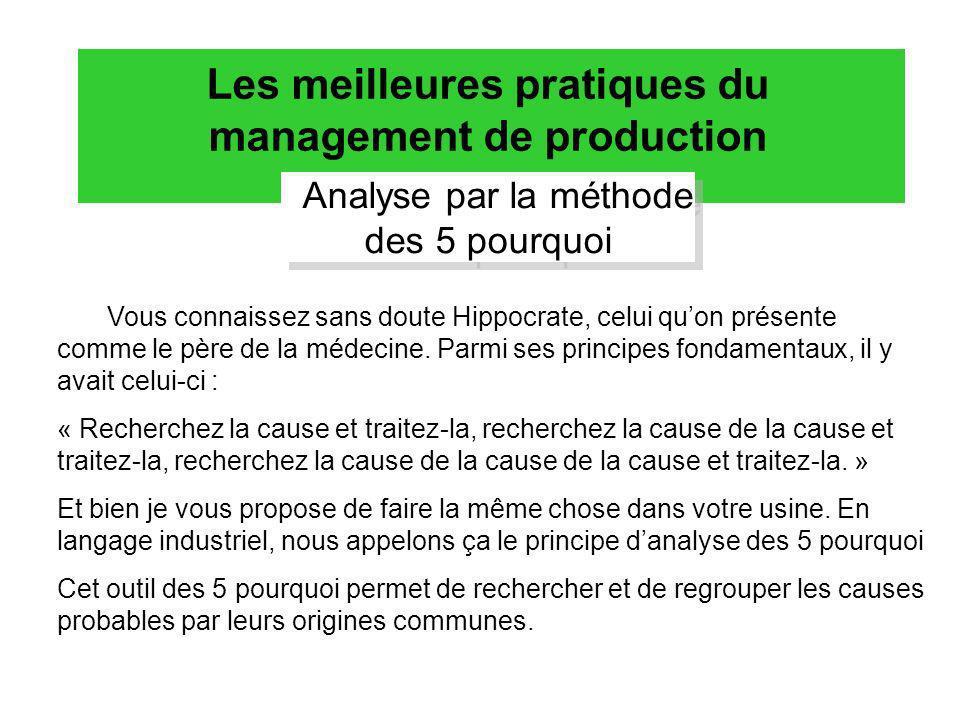 Les meilleures pratiques du management de production Vous connaissez sans doute Hippocrate, celui quon présente comme le père de la médecine. Parmi se