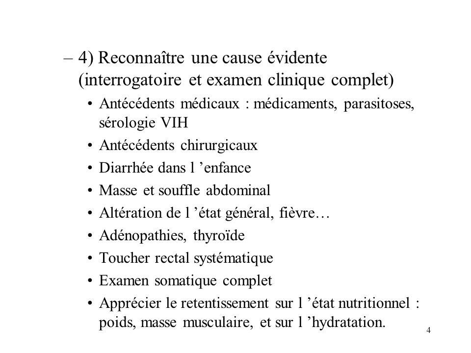 4 –4) Reconnaître une cause évidente (interrogatoire et examen clinique complet) Antécédents médicaux : médicaments, parasitoses, sérologie VIH Antécé