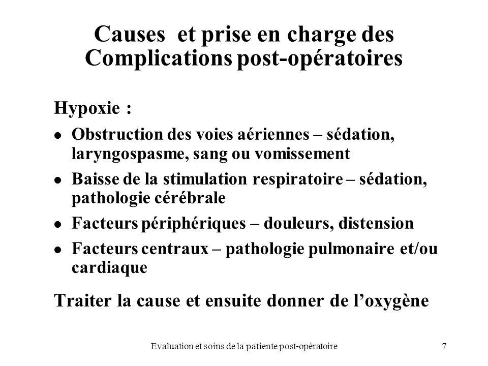 7Evaluation et soins de la patiente post-opératoire Causes et prise en charge des Complications post-opératoires Hypoxie : Obstruction des voies aérie
