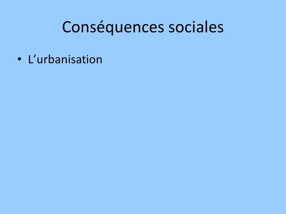 Conséquences sociales Lurbanisation