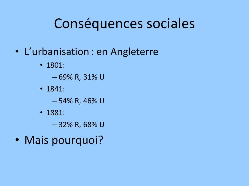Conséquences sociales Lurbanisation : en Angleterre 1801: – 69% R, 31% U 1841: – 54% R, 46% U 1881: – 32% R, 68% U Mais pourquoi?