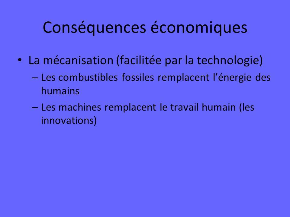 La mécanisation (facilitée par la technologie) – Les combustibles fossiles remplacent lénergie des humains – Les machines remplacent le travail humain
