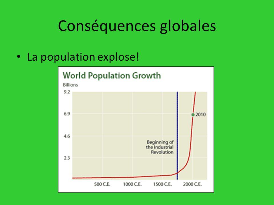 Conséquences globales La population explose!
