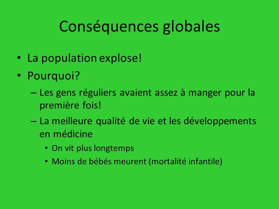 Conséquences globales La population explose! Pourquoi? – Les gens réguliers avaient assez à manger pour la première fois! – La meilleure qualité de vi
