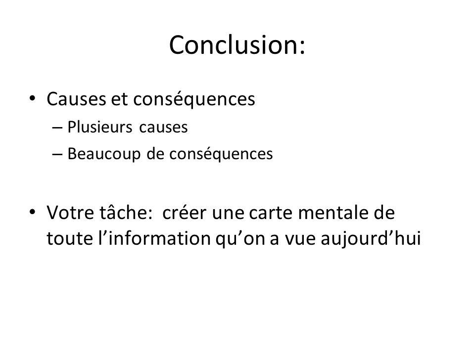 Conclusion: Causes et conséquences – Plusieurs causes – Beaucoup de conséquences Votre tâche: créer une carte mentale de toute linformation quon a vue
