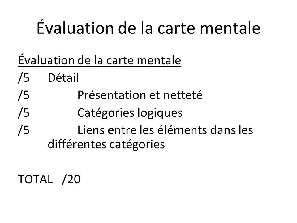 Évaluation de la carte mentale /5 Détail /5 Présentation et netteté /5 Catégories logiques /5 Liens entre les éléments dans les différentes catégories