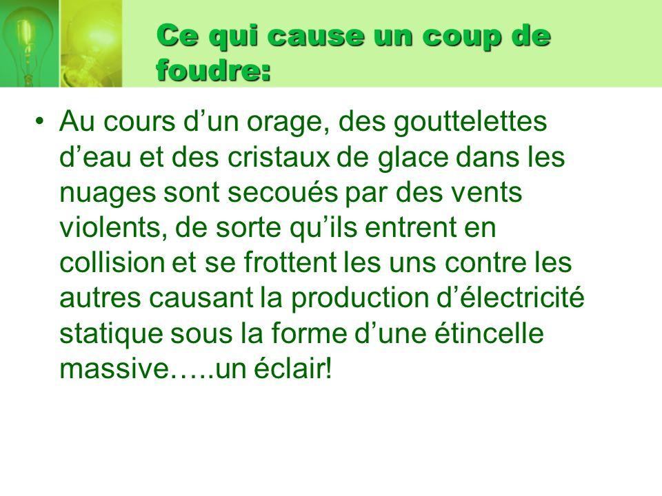 La charge électrostatique Charges produites par frottement ou contact et demeurant très souvent immobiles