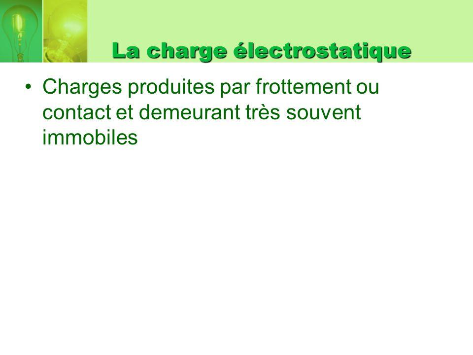 Charges non-équilibrées Électricité statique dont les charges se déplacent