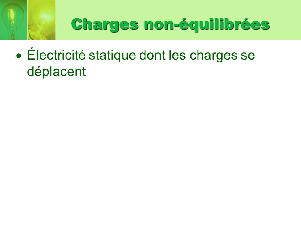 Neutralité (absence de charge) Le nombre de charge positive est égale au nombre de charge négative Ex: + + - - + - - - + + - +