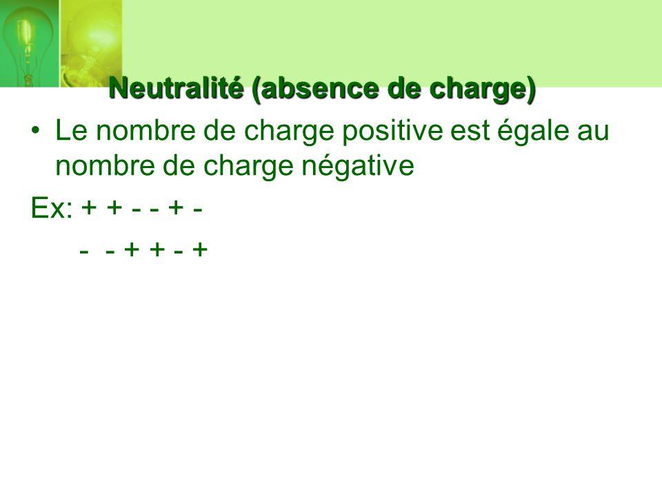 Charge positive Le nombre de charge positive est plus grand que le nombre de charge négative + + + + + + - - - + - + + +
