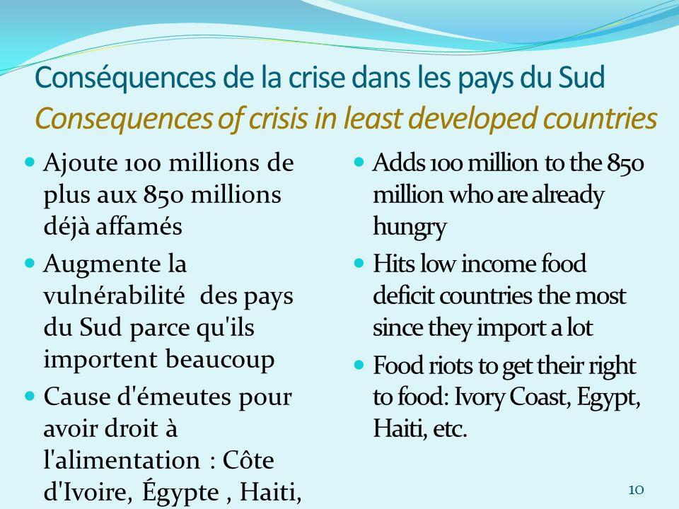 Conséquences de la crise dans les pays du Sud Consequences of crisis in least developed countries Ajoute 100 millions de plus aux 850 millions déjà af