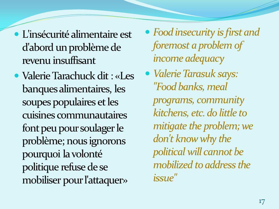 L'insécurité alimentaire est d'abord un problème de revenu insuffisant Valerie Tarachuck dit : «Les banques alimentaires, les soupes populaires et les