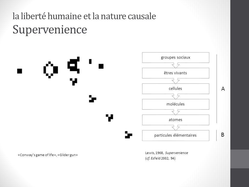la liberté humaine et la nature causale Supervenience «Conways game of life», «Glider gun» particules élémentaires atomes molécules cellules êtres viv