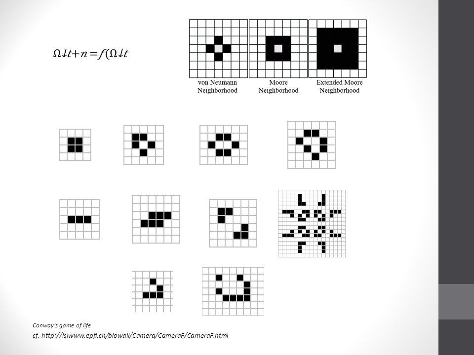 Conways game of life cf. http://lslwww.epfl.ch/biowall/Camera/CameraF/CameraF.html