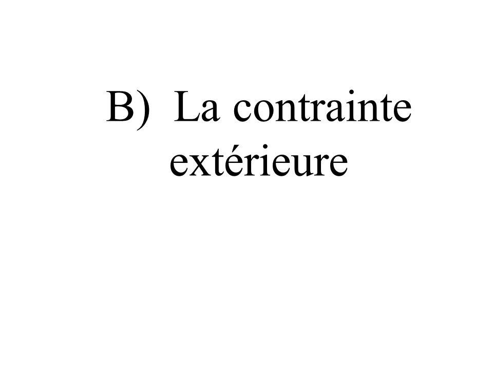 B) La contrainte extérieure