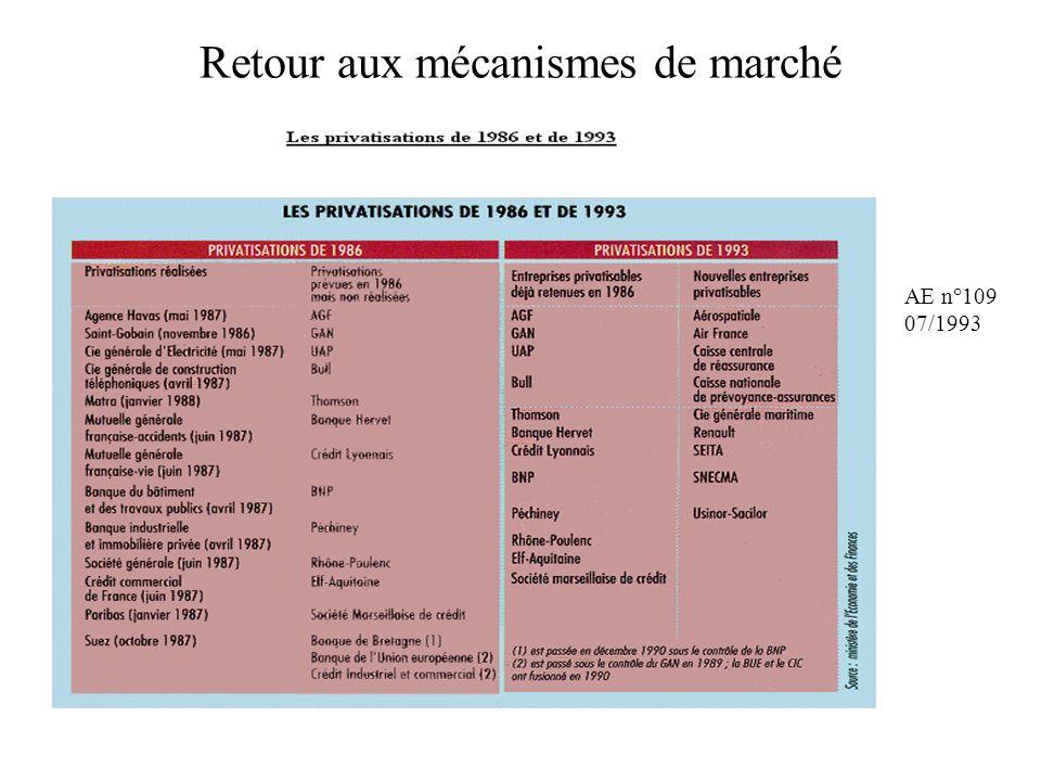 Retour aux mécanismes de marché AE n°109 07/1993