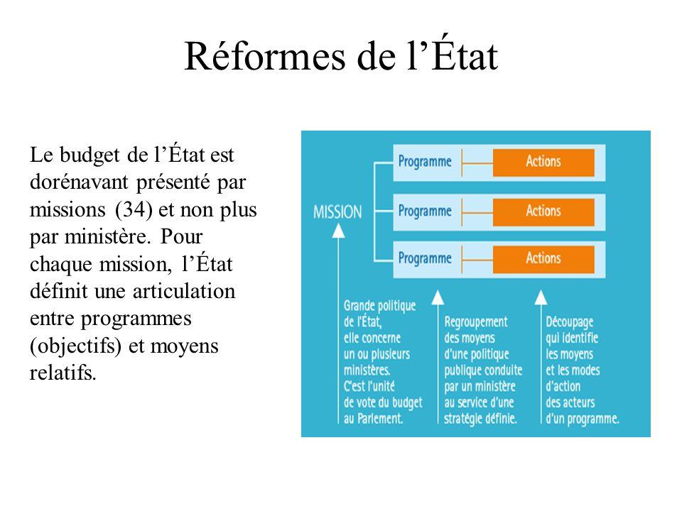 Réformes de lÉtat Le budget de lÉtat est dorénavant présenté par missions (34) et non plus par ministère.