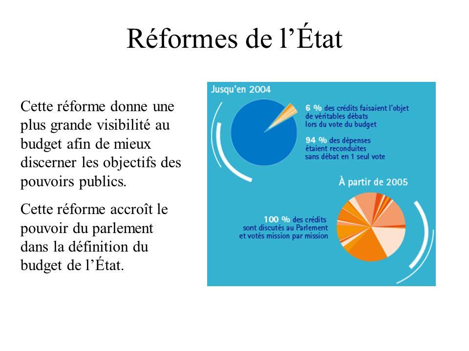 Réformes de lÉtat Cette réforme donne une plus grande visibilité au budget afin de mieux discerner les objectifs des pouvoirs publics.