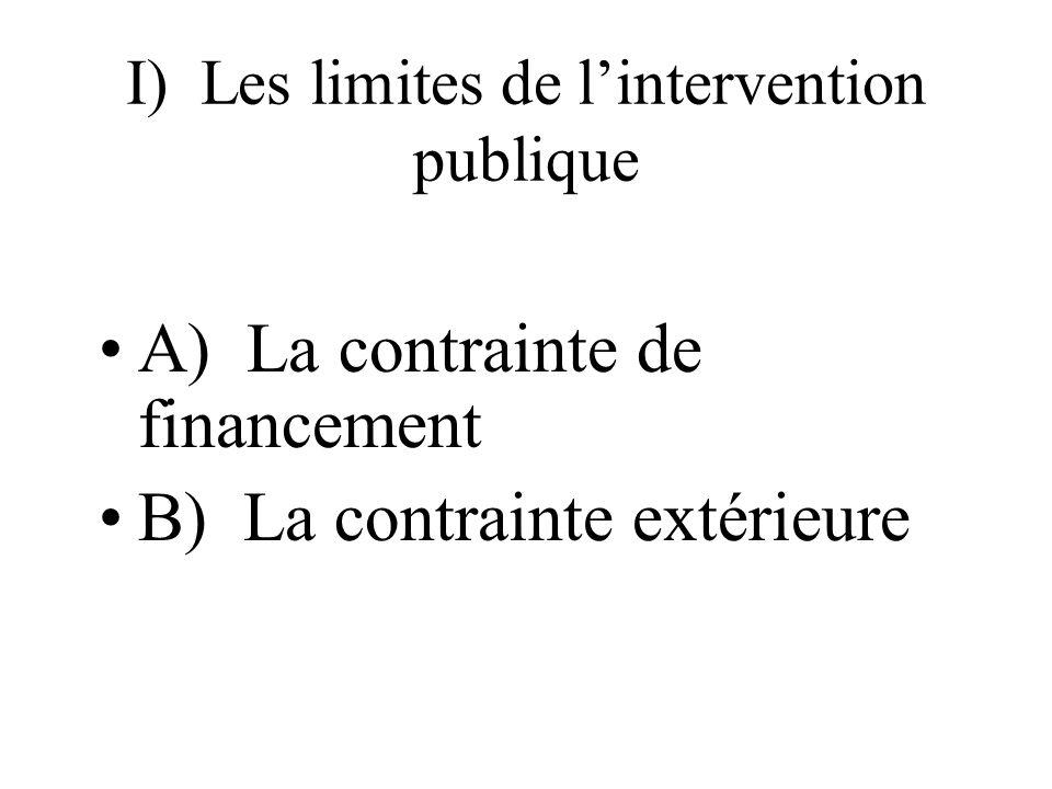 I) Les limites de lintervention publique A) La contrainte de financement B) La contrainte extérieure
