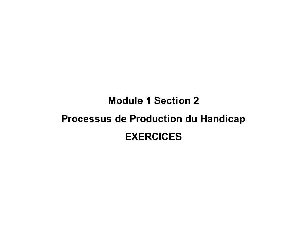 Module 1 Section 2 Processus de Production du Handicap EXERCICES