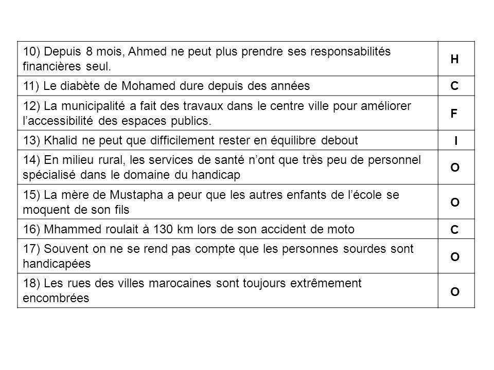 10) Depuis 8 mois, Ahmed ne peut plus prendre ses responsabilités financières seul. 11) Le diabète de Mohamed dure depuis des années 12) La municipali