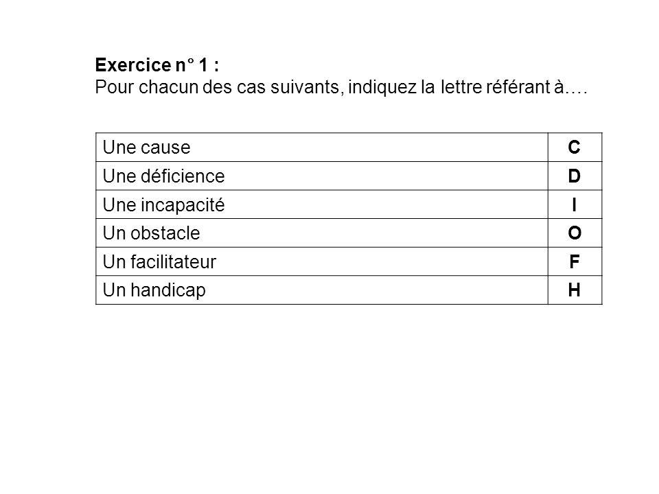 Exercice n° 1 : Pour chacun des cas suivants, indiquez la lettre référant à…. Une causeC Une déficienceD Une incapacitéI Un obstacleO Un facilitateurF
