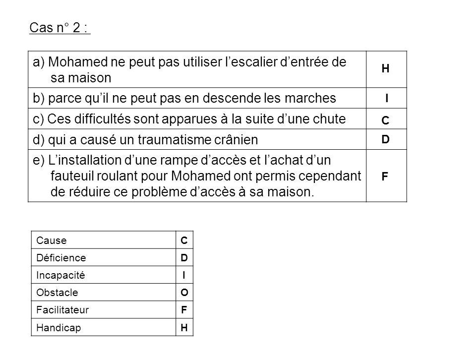 Cas n° 2 : a) Mohamed ne peut pas utiliser lescalier dentrée de sa maison b) parce quil ne peut pas en descende les marches c) Ces difficultés sont ap