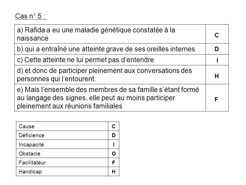 CauseC DéficienceD IncapacitéI ObstacleO FacilitateurF HandicapH Cas n° 5 : a) Rafida a eu une maladie génétique constatée à la naissance b) qui a ent