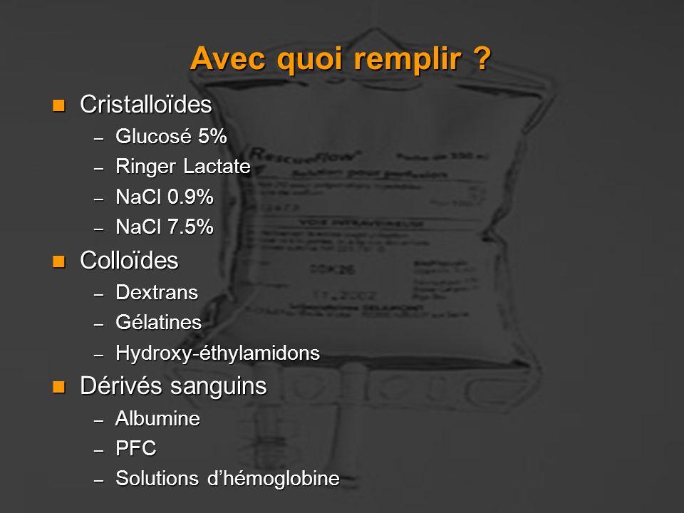 Avec quoi remplir ? Cristalloïdes Cristalloïdes – Glucosé 5% – Ringer Lactate – NaCl 0.9% – NaCl 7.5% Colloïdes Colloïdes – Dextrans – Gélatines – Hyd