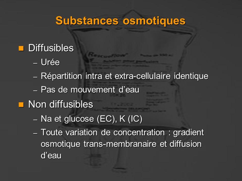Substances osmotiques Diffusibles Diffusibles – Urée – Répartition intra et extra-cellulaire identique – Pas de mouvement deau Non diffusibles Non dif