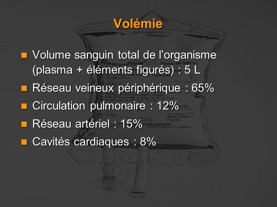 Volémie Volume sanguin total de lorganisme (plasma + éléments figurés) : 5 L Volume sanguin total de lorganisme (plasma + éléments figurés) : 5 L Rése